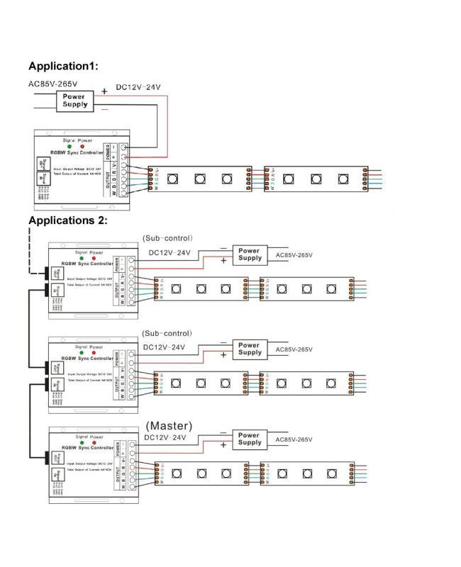 RF RGBW LED Controller