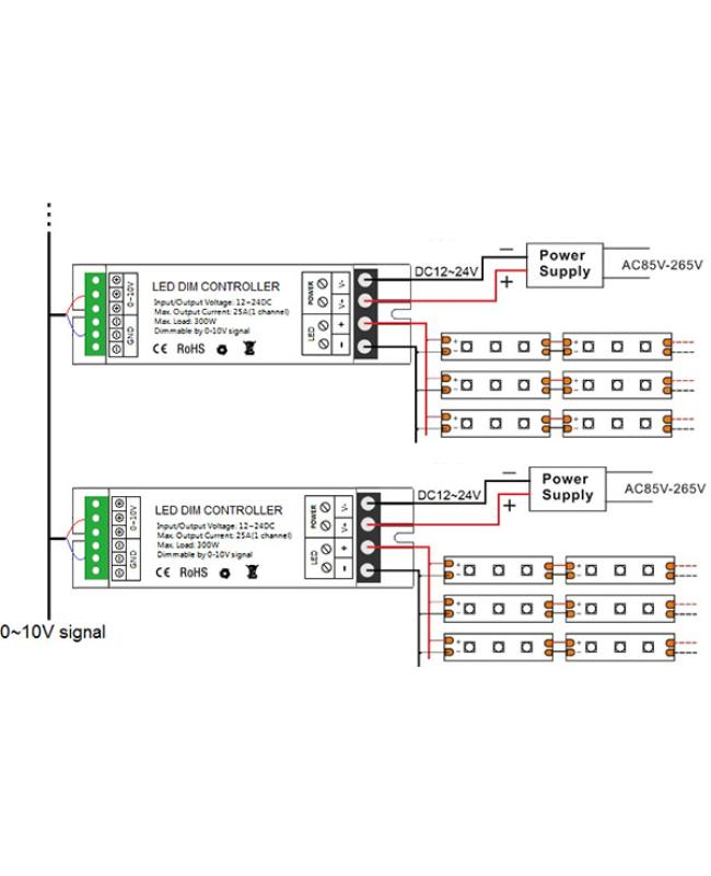PWM LED Dimm Controller