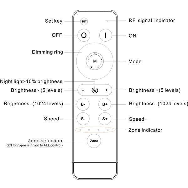 Wireless RGB LED Controller