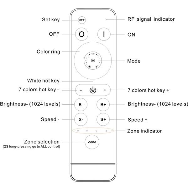 Wireless Sync RGB LED Light Controller