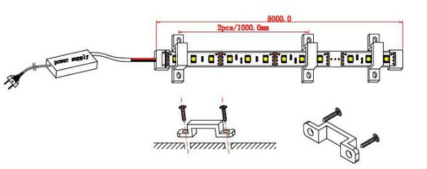 IP68 LED Strips