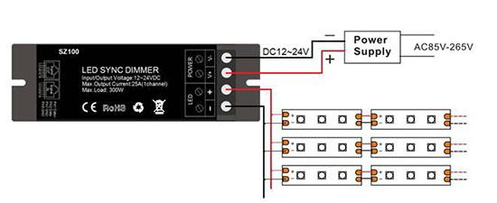 LED dimmer for single color