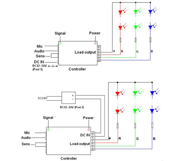 12 volt led strip rgb wiring diagram